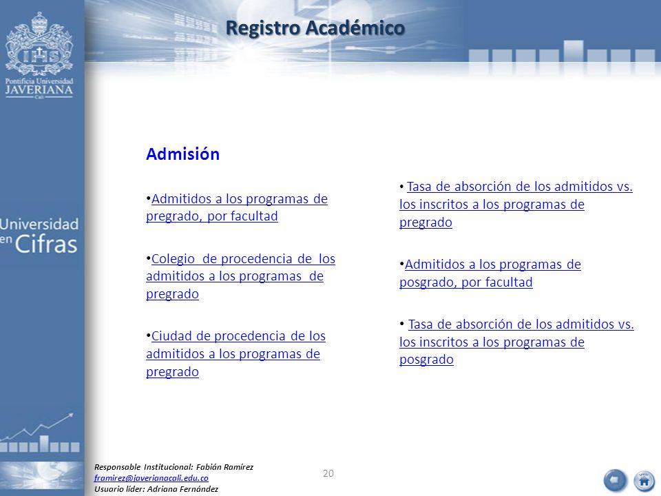 Registro Académico Admisión Admitidos a los programas de pregrado, por facultad Admitidos a los programas de pregrado, por facultad Colegio de procede