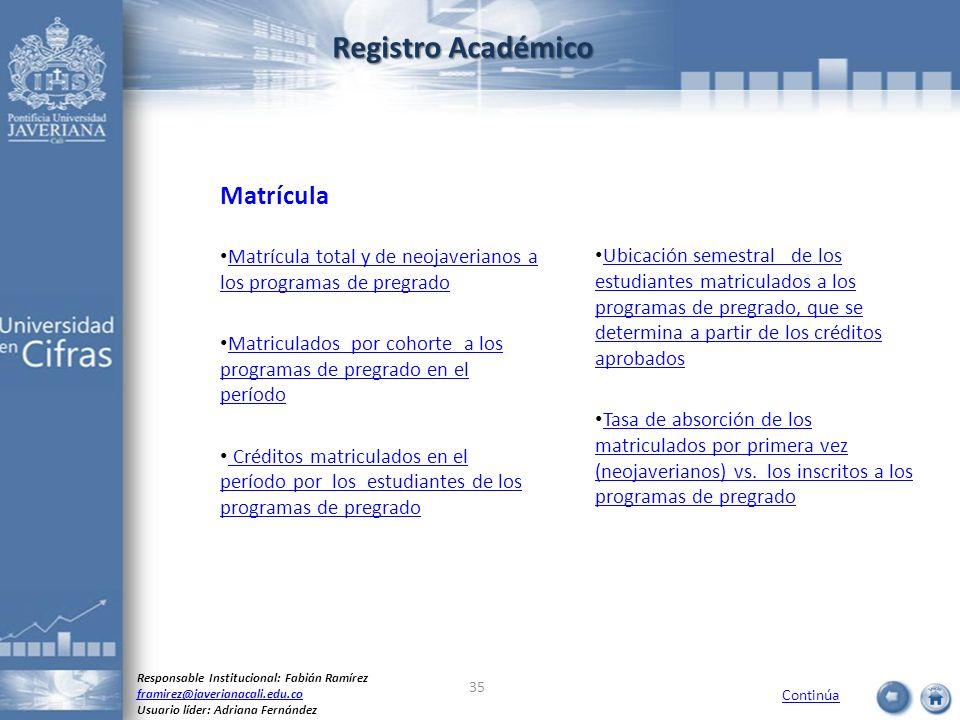 Registro Académico Matrícula Matrícula total y de neojaverianos a los programas de pregrado Matrícula total y de neojaverianos a los programas de preg