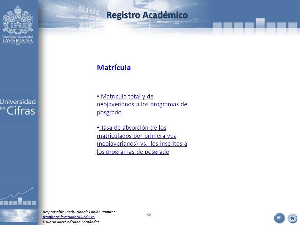 Matrícula Matrícula total y de neojaverianos a los programas de posgrado Matrícula total y de neojaverianos a los programas de posgrado Tasa de absorc