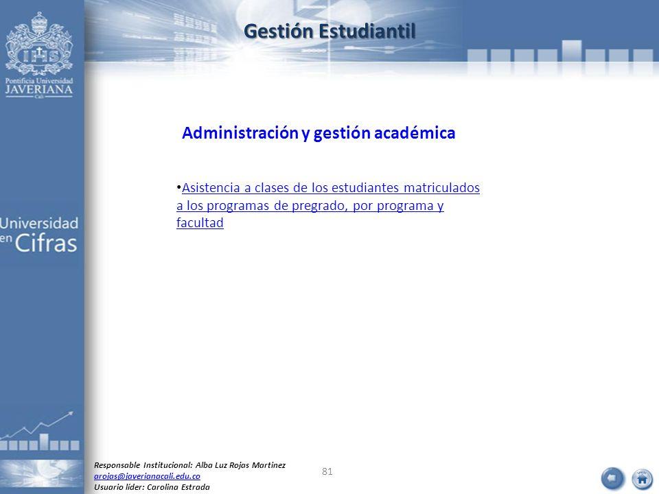 Administración y gestión académica Asistencia a clases de los estudiantes matriculados a los programas de pregrado, por programa y facultad Asistencia