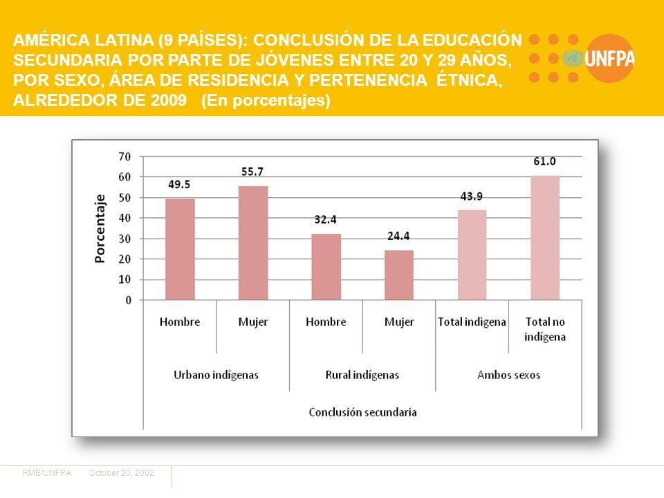AMÉRICA LATINA (9 PAÍSES): CONCLUSIÓN DE LA EDUCACIÓN SECUNDARIA POR PARTE DE JÓVENES ENTRE 20 Y 29 AÑOS, POR SEXO, ÁREA DE RESIDENCIA Y PERTENENCIA ÉTNICA, ALREDEDOR DE 2009 (En porcentajes) RMB/UNFPAOctober 20, 2002