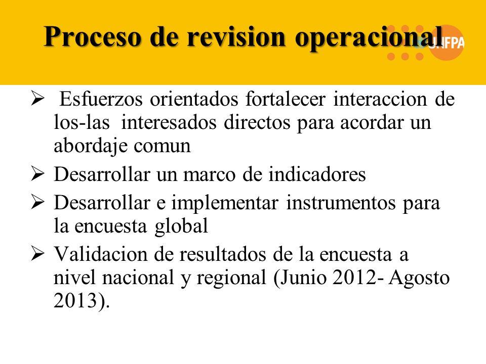 Proceso de revision operacional Esfuerzos orientados fortalecer interaccion de los-las interesados directos para acordar un abordaje comun Desarrollar un marco de indicadores Desarrollar e implementar instrumentos para la encuesta global Validacion de resultados de la encuesta a nivel nacional y regional (Junio 2012- Agosto 2013).