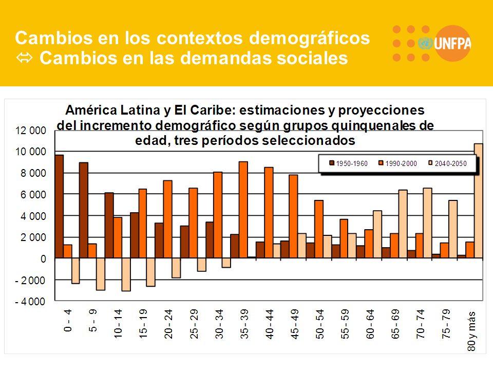 RMB/UNFPAOctober 20, 2002 Cambios en los contextos demográficos Cambios en las demandas sociales