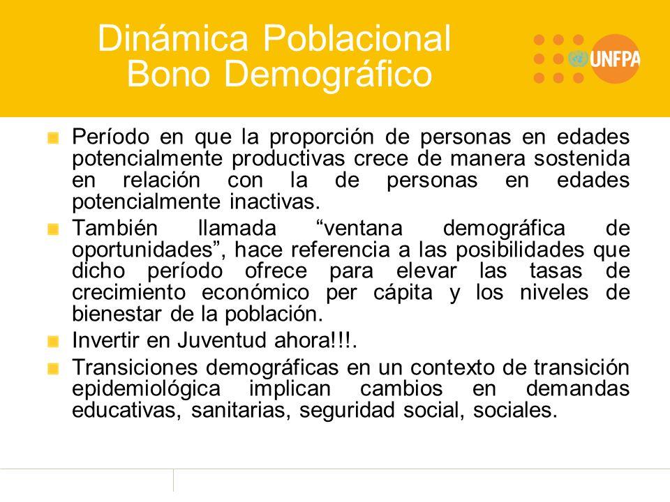 Dinámica Poblacional Bono Demográfico Período en que la proporción de personas en edades potencialmente productivas crece de manera sostenida en relación con la de personas en edades potencialmente inactivas.