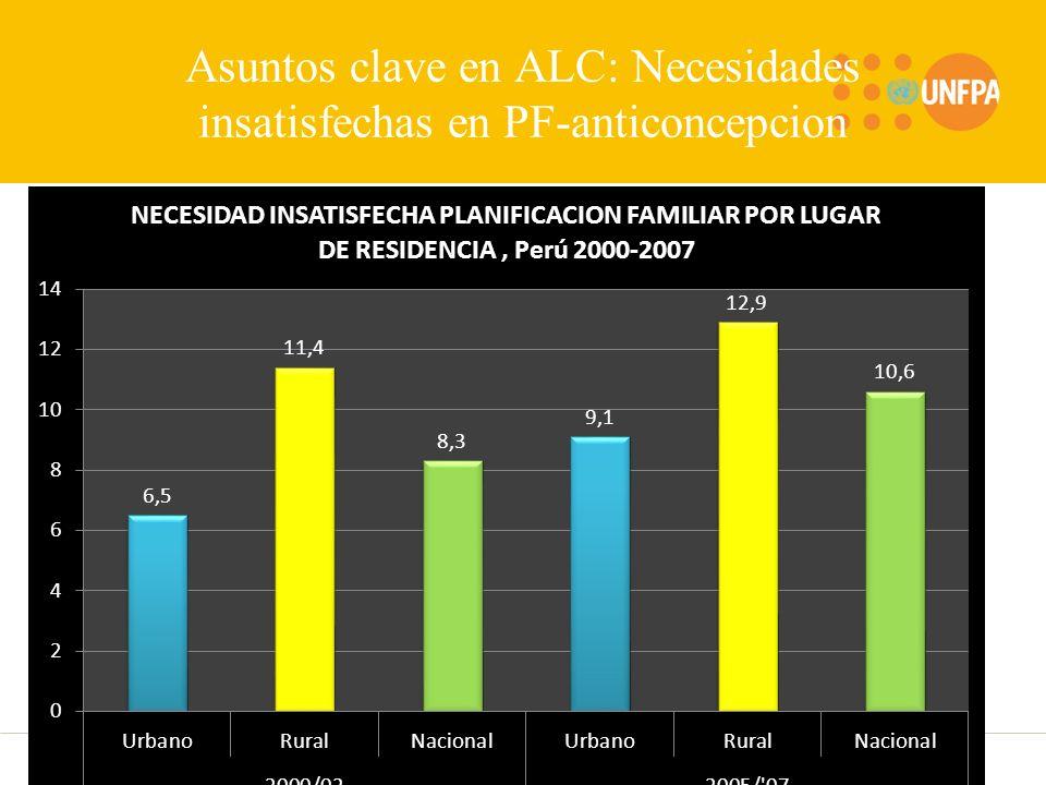 RMB/UNFPAOctober 20, 2002 Asuntos clave en ALC: Necesidades insatisfechas en PF-anticoncepcion