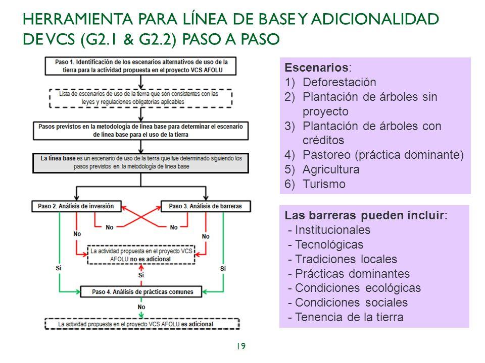 HERRAMIENTA PARA LÍNEA DE BASE Y ADICIONALIDAD DE VCS (G2.1 & G2.2) PASO A PASO 19 Las barreras pueden incluir: - Institucionales - Tecnológicas - Tradiciones locales - Prácticas dominantes - Condiciones ecológicas - Condiciones sociales - Tenencia de la tierra Escenarios: 1)Deforestación 2)Plantación de árboles sin proyecto 3)Plantación de árboles con créditos 4)Pastoreo (práctica dominante) 5)Agricultura 6)Turismo