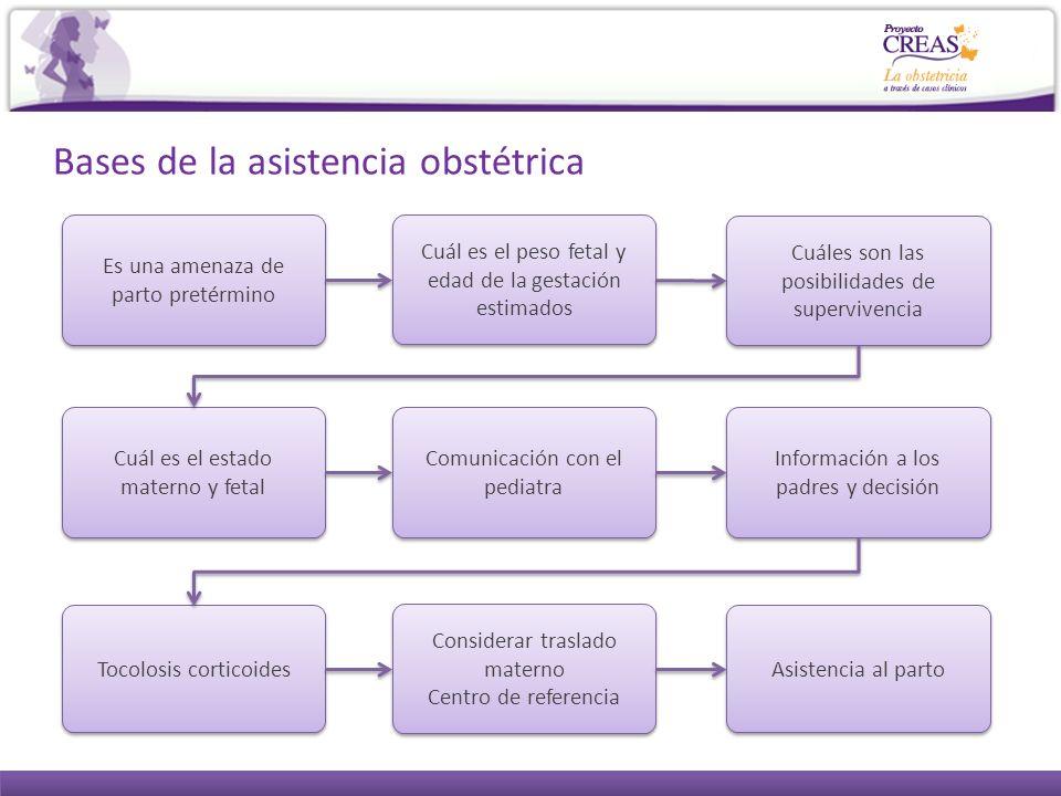 Bases de la asistencia obstétrica Es una amenaza de parto pretérmino Cuál es el peso fetal y edad de la gestación estimados Cuáles son las posibilidad