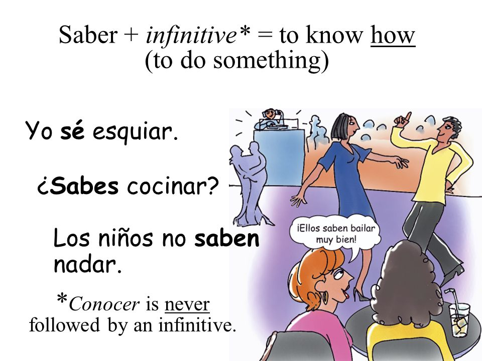 Yo sé esquiar. ¿Sabes cocinar? Los niños no saben nadar. Saber + infinitive* = to know how (to do something) * Conocer is never followed by an infinit