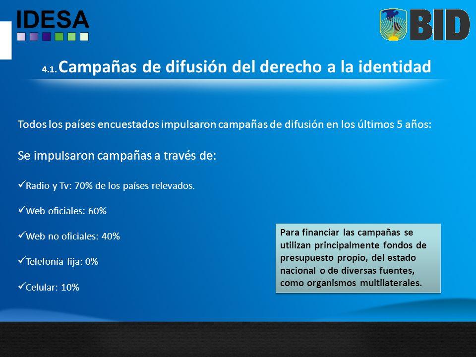 4.1. Campañas de difusión del derecho a la identidad Todos los países encuestados impulsaron campañas de difusión en los últimos 5 años: Se impulsaron