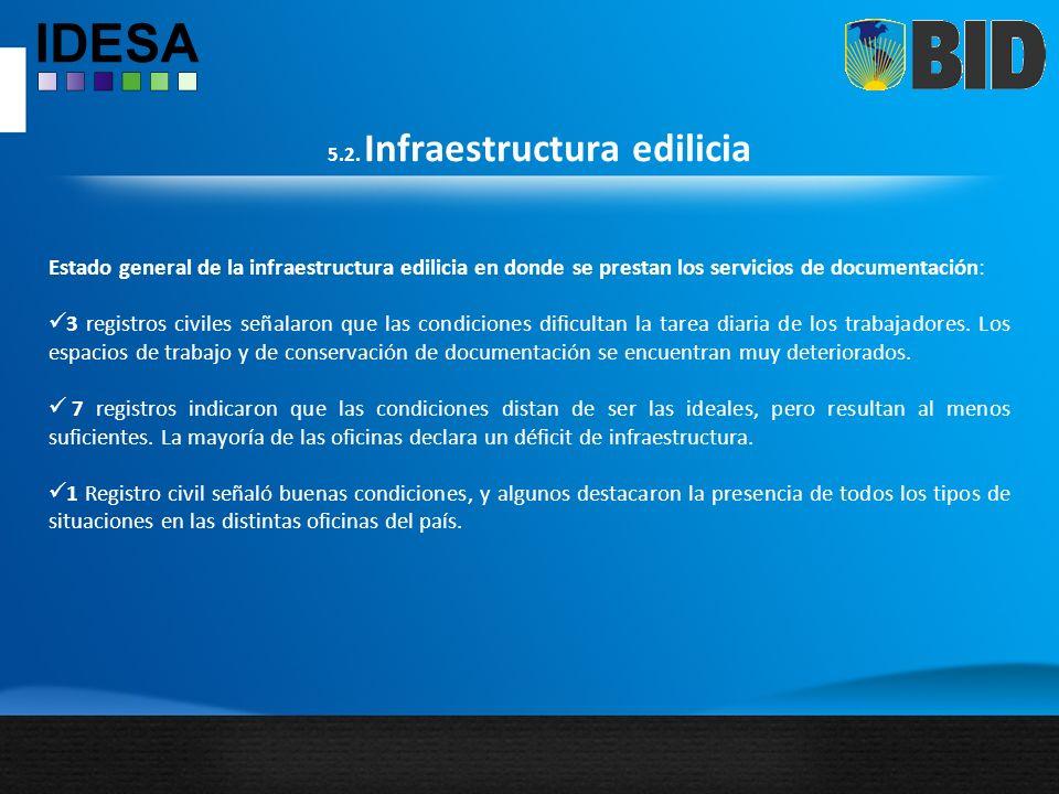 5.2. Infraestructura edilicia Estado general de la infraestructura edilicia en donde se prestan los servicios de documentación: 3 registros civiles se
