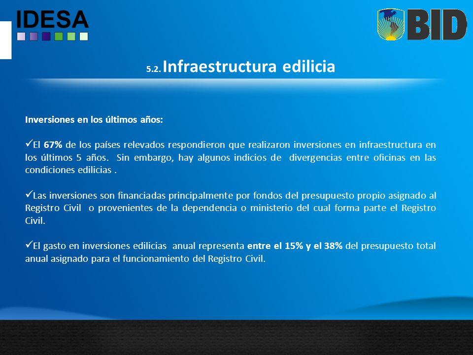 Inversiones en los últimos años: El 67% de los países relevados respondieron que realizaron inversiones en infraestructura en los últimos 5 años.