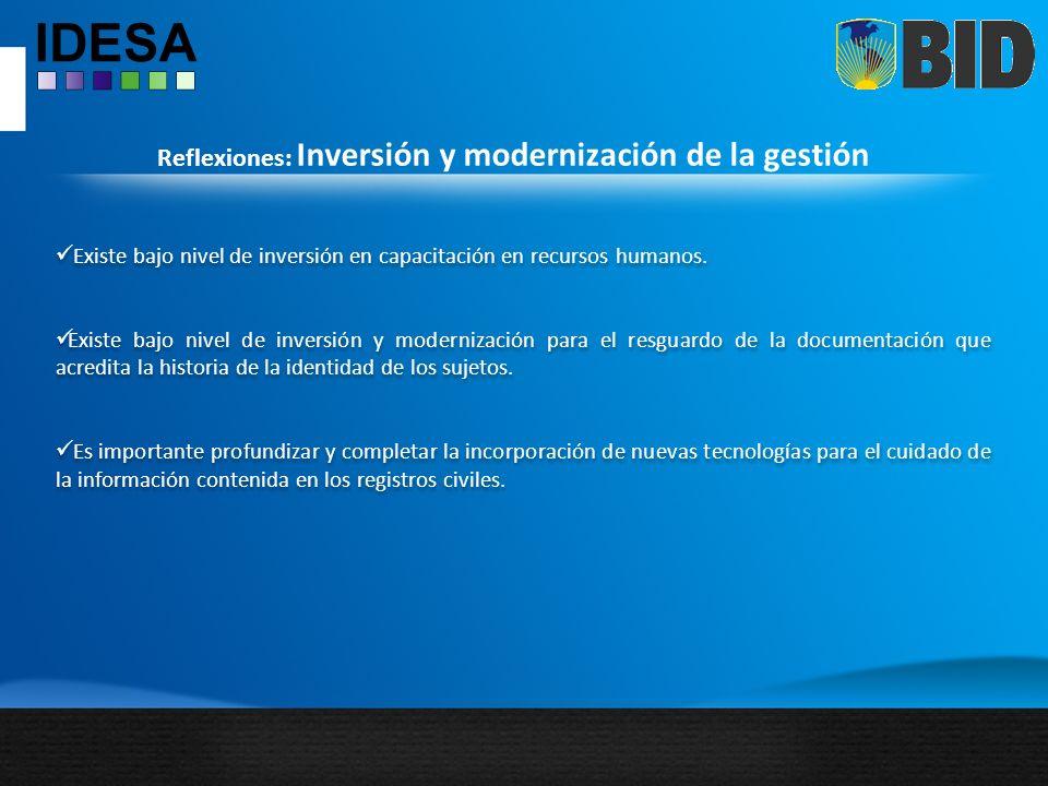 Reflexiones: Inversión y modernización de la gestión Existe bajo nivel de inversión en capacitación en recursos humanos.