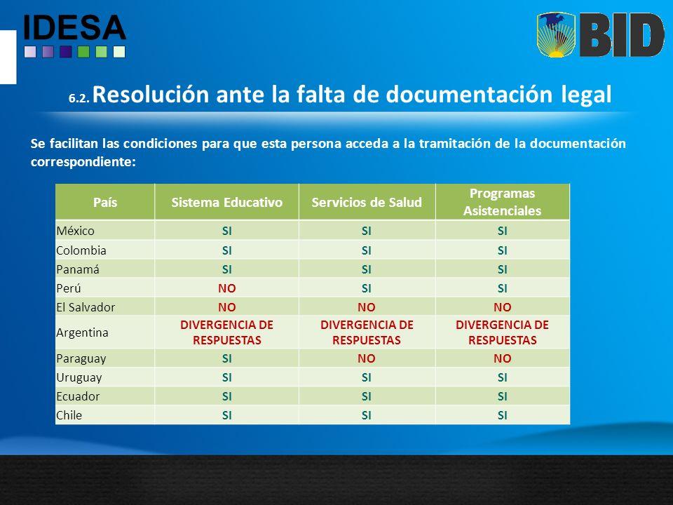 6.2. Resolución ante la falta de documentación legal Se facilitan las condiciones para que esta persona acceda a la tramitación de la documentación co