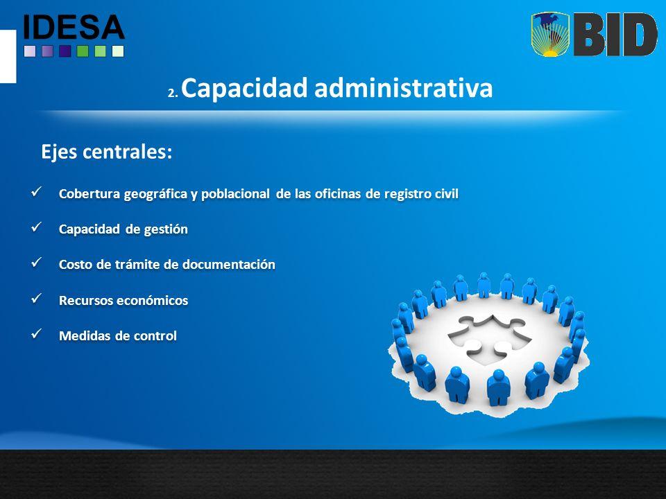 2. Capacidad administrativa Ejes centrales: Cobertura geográfica y poblacional de las oficinas de registro civil Capacidad de gestión Costo de trámite