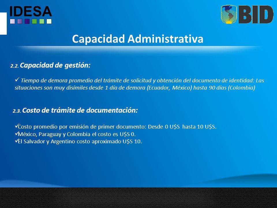 Capacidad Administrativa 2.2.