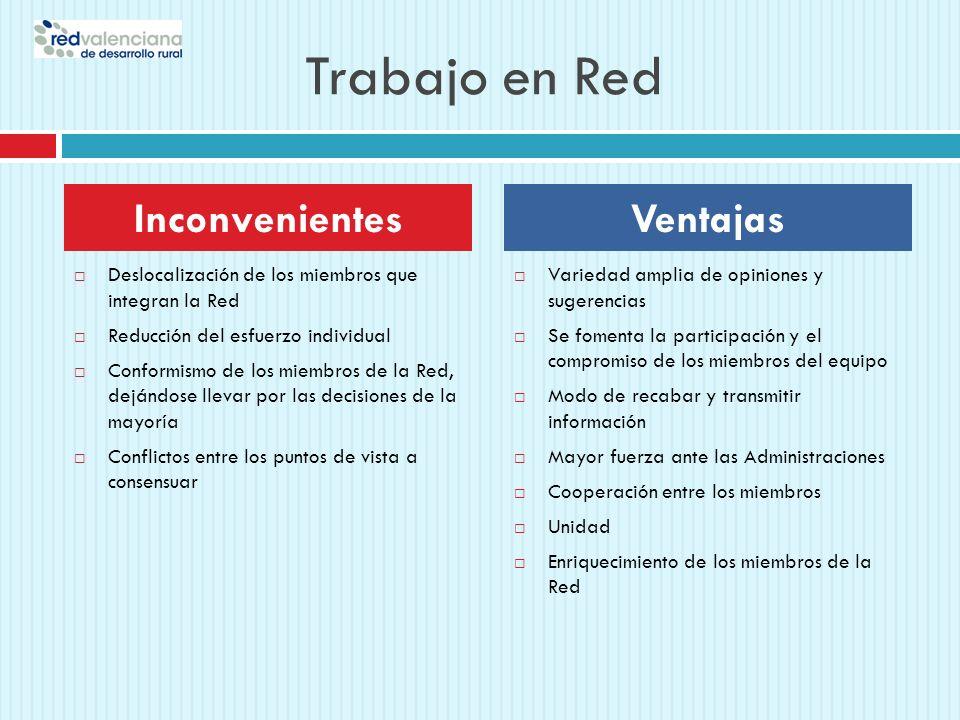 Trabajo en Red Deslocalización de los miembros que integran la Red Reducción del esfuerzo individual Conformismo de los miembros de la Red, dejándose