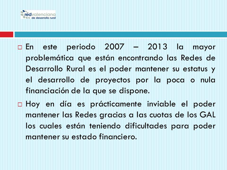 PERSPECTIVAS PARA EL NUEVO PERIODO 2014 – 2020. GESTIÓN DEL MULTIFONDO