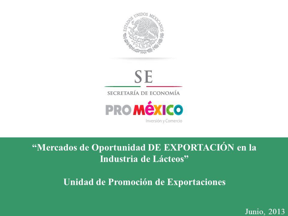 Junio, 2013 Mercados de Oportunidad DE EXPORTACIÓN en la Industria de Lácteos Unidad de Promoción de Exportaciones