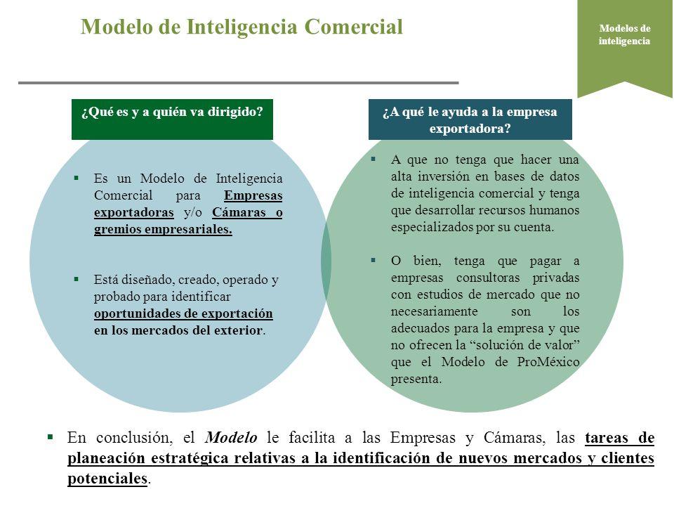 Modelo de Inteligencia Comercial Modelos de inteligencia En conclusión, el Modelo le facilita a las Empresas y Cámaras, las tareas de planeación estratégica relativas a la identificación de nuevos mercados y clientes potenciales.