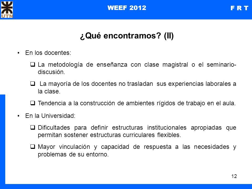 12 WEEF 2012 F R T ¿Qué encontramos.