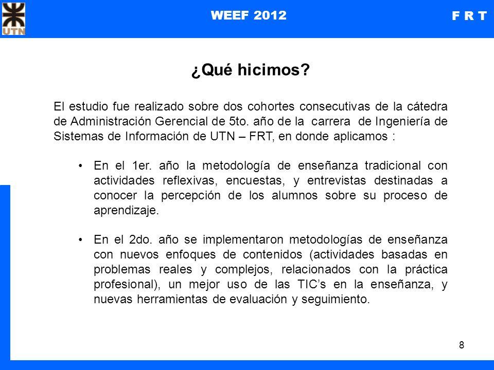 9 WEEF 2012 F R T ¿Qué encontramos.