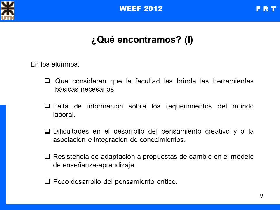 10 WEEF 2012 F R T Manifestaciones de los alumnos (I) El nivel de expectativas sobre la carrera.