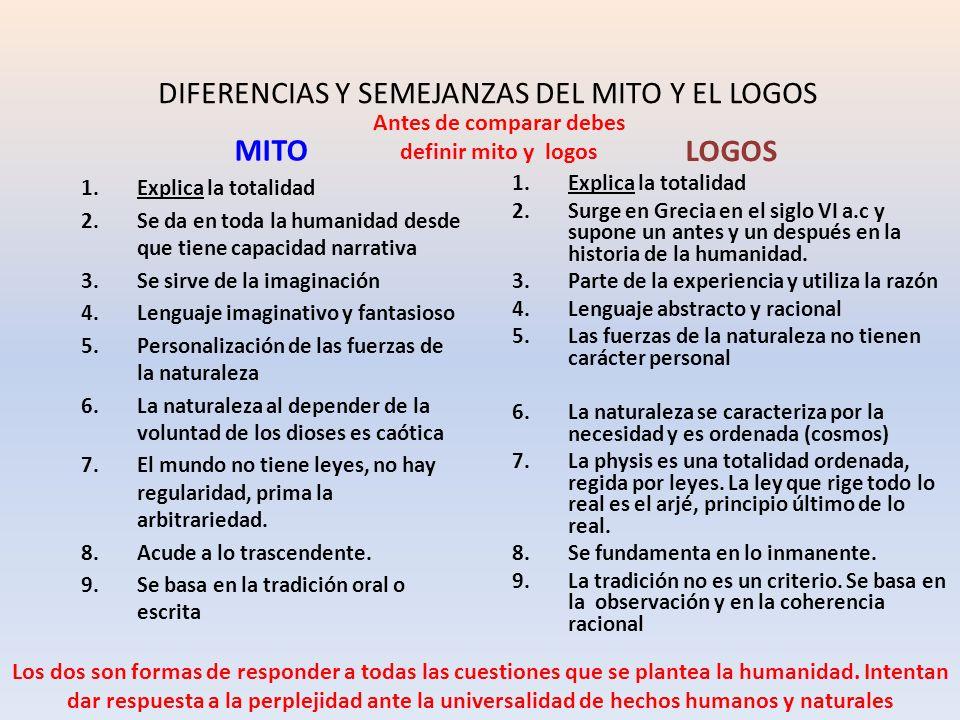DIFERENCIAS Y SEMEJANZAS DEL MITO Y EL LOGOS MITO 1.Explica la totalidad 2.Se da en toda la humanidad desde que tiene capacidad narrativa 3.Se sirve d