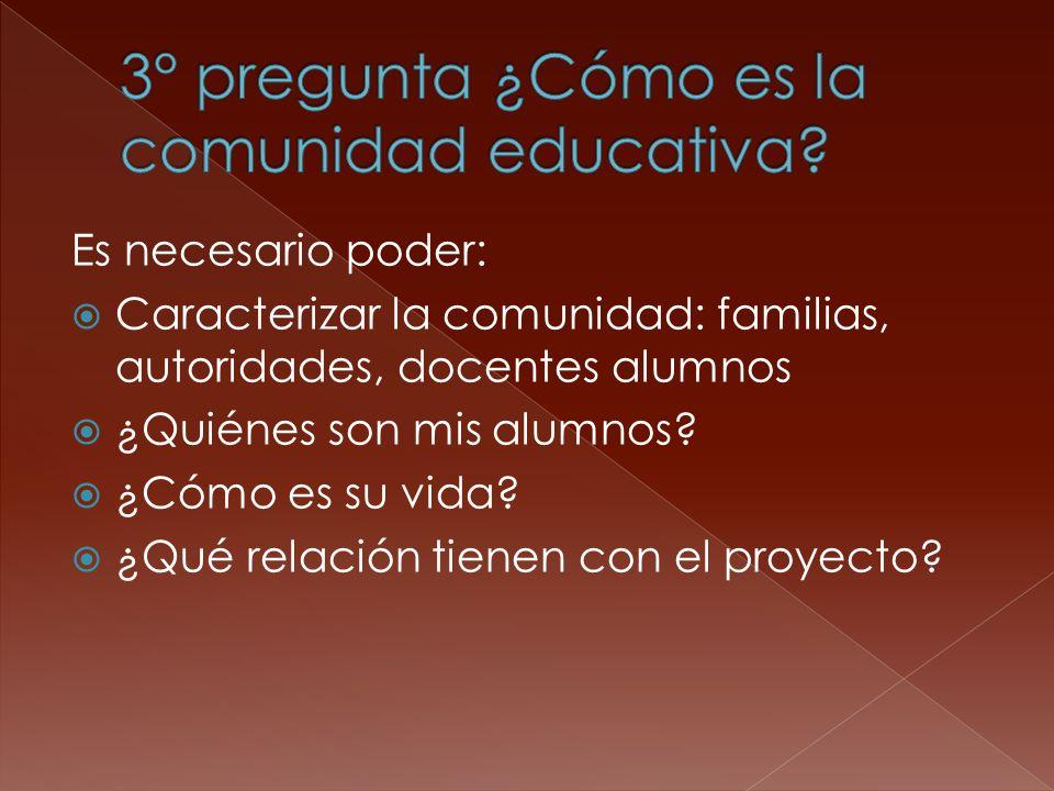 Es necesario poder: Caracterizar la comunidad: familias, autoridades, docentes alumnos ¿Quiénes son mis alumnos? ¿Cómo es su vida? ¿Qué relación tiene