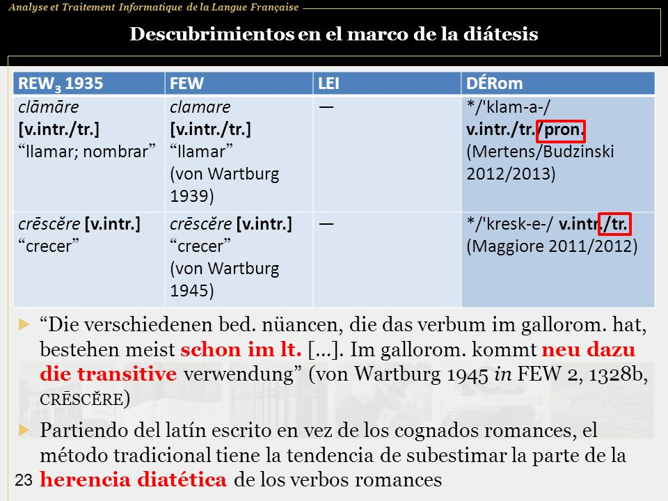 Analyse et Traitement Informatique de la Langue Française 23 Descubrimientos en el marco de la diátesis REW 3 1935FEWLEIDÉRom clāmāre [v.intr./tr.] ll