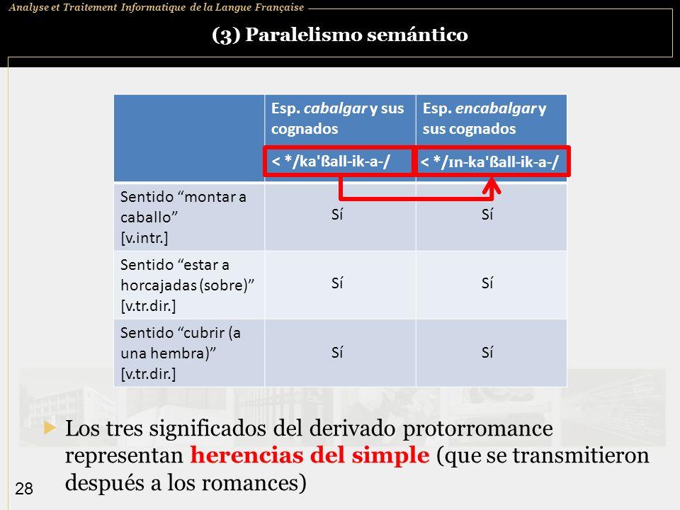 Analyse et Traitement Informatique de la Langue Française 28 (3) Paralelismo semántico Esp. cabalgar y sus cognados Esp. encabalgar y sus cognados Sen