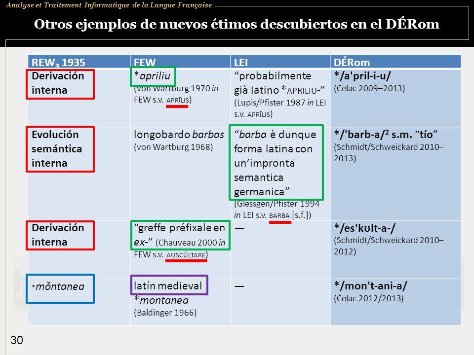 Analyse et Traitement Informatique de la Langue Française 30 Otros ejemplos de nuevos étimos descubiertos en el DÉRom REW 3 1935FEWLEIDÉRom Derivación
