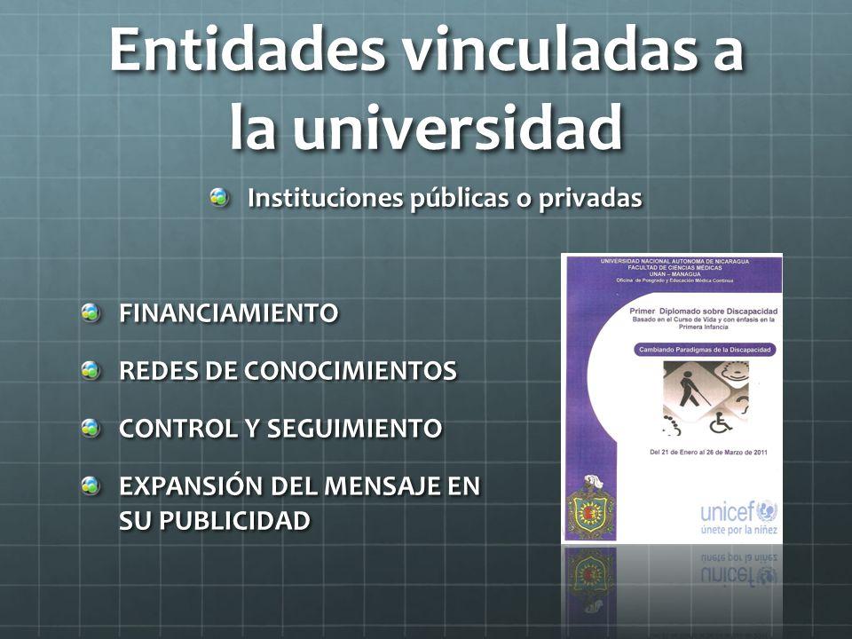 Entidades vinculadas a la universidad Instituciones públicas o privadas FINANCIAMIENTO REDES DE CONOCIMIENTOS CONTROL Y SEGUIMIENTO EXPANSIÓN DEL MENSAJE EN SU PUBLICIDAD