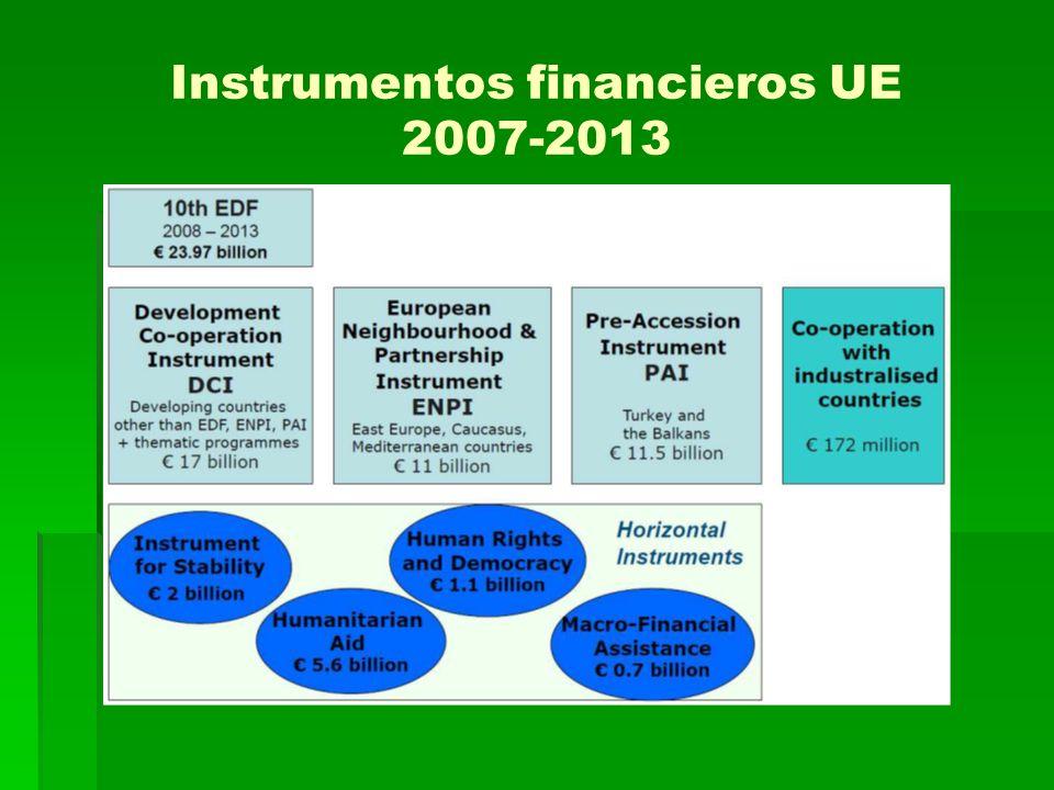 Instrumentos financieros UE 2007-2013