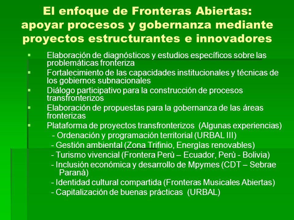 El enfoque de Fronteras Abiertas: apoyar procesos y gobernanza mediante proyectos estructurantes e innovadores Elaboración de diagnósticos y estudios