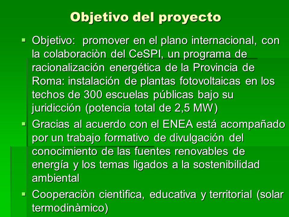 Objetivo del proyecto Objetivo: promover en el plano internacional, con la colaboraciòn del CeSPI, un programa de racionalización energética de la Pro