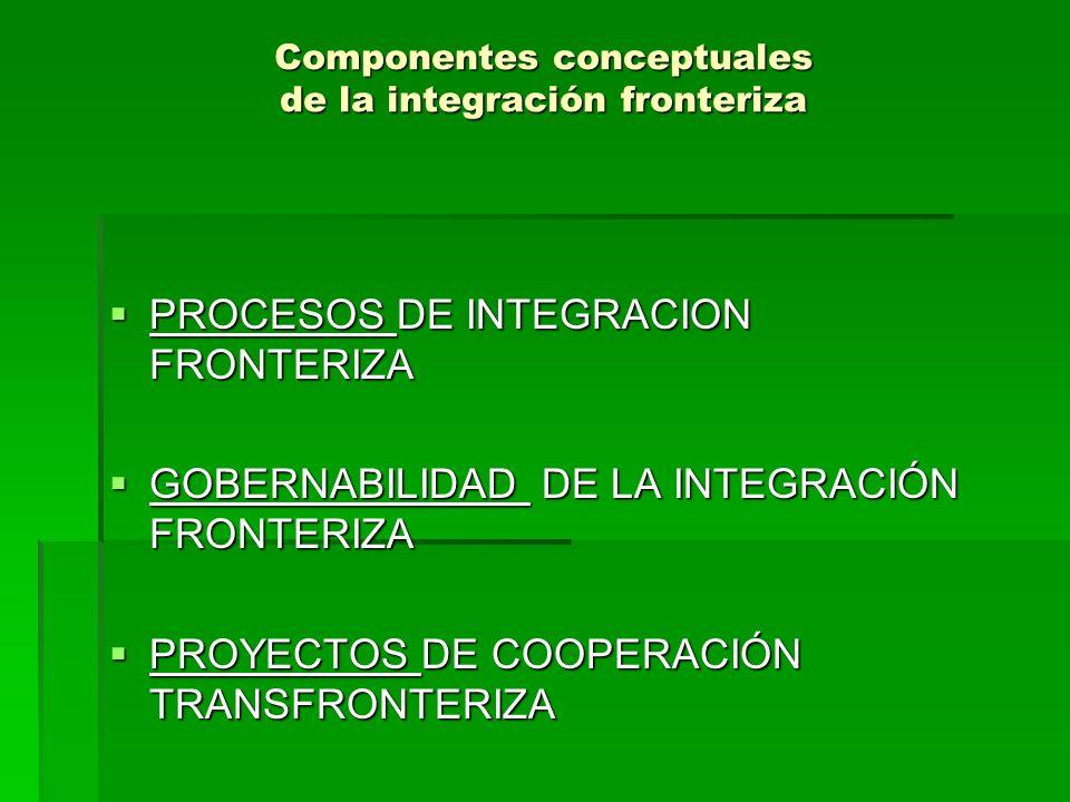 Componentes conceptuales de la integración fronteriza PROCESOS DE INTEGRACION FRONTERIZA PROCESOS DE INTEGRACION FRONTERIZA GOBERNABILIDAD DE LA INTEG