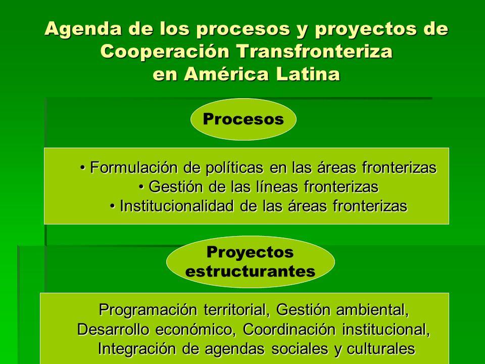 Agenda de los procesos y proyectos de Cooperación Transfronteriza en América Latina Procesos Formulación de políticas en las áreas fronterizas Formula