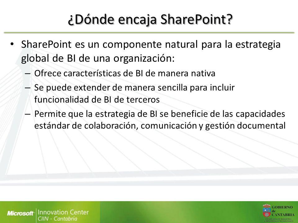¿Dónde encaja SharePoint? SharePoint es un componente natural para la estrategia global de BI de una organización: – Ofrece características de BI de m