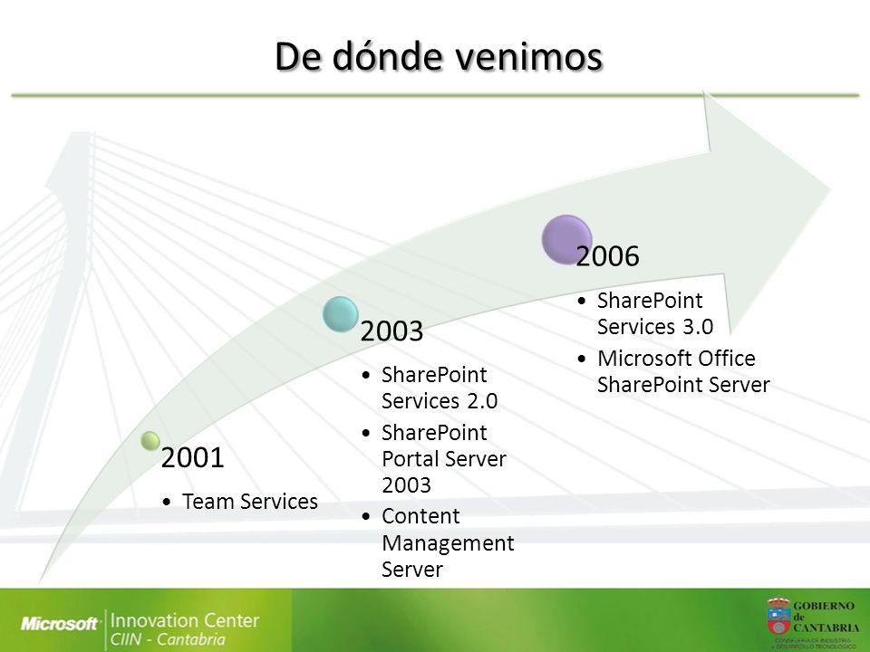 De dónde venimos 2001 Team Services 2003 SharePoint Services 2.0 SharePoint Portal Server 2003 Content Management Server 2006 SharePoint Services 3.0