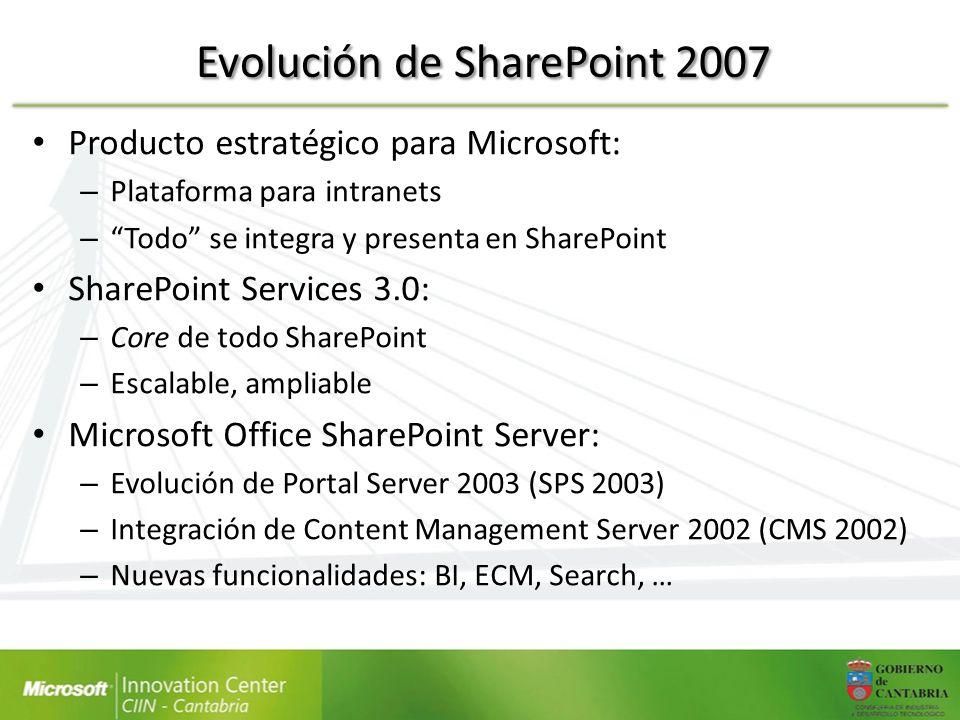Evolución de SharePoint 2007 Producto estratégico para Microsoft: – Plataforma para intranets – Todo se integra y presenta en SharePoint SharePoint Se
