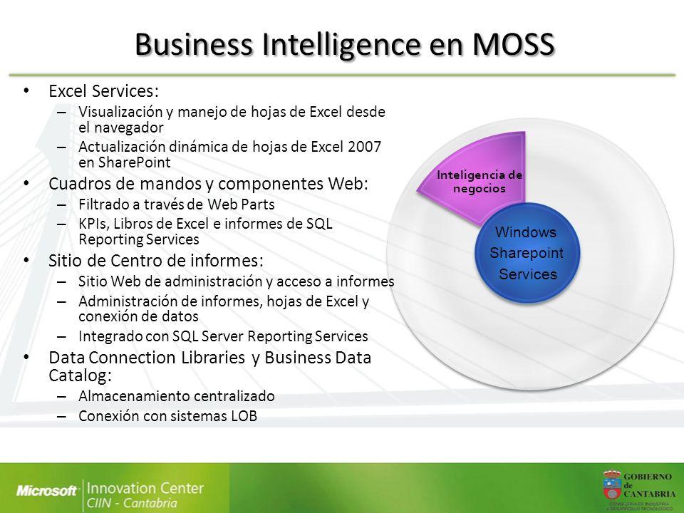 Inteligencia de negocios Windows Sharepoint Services Business Intelligence en MOSS Excel Services: – Visualización y manejo de hojas de Excel desde el