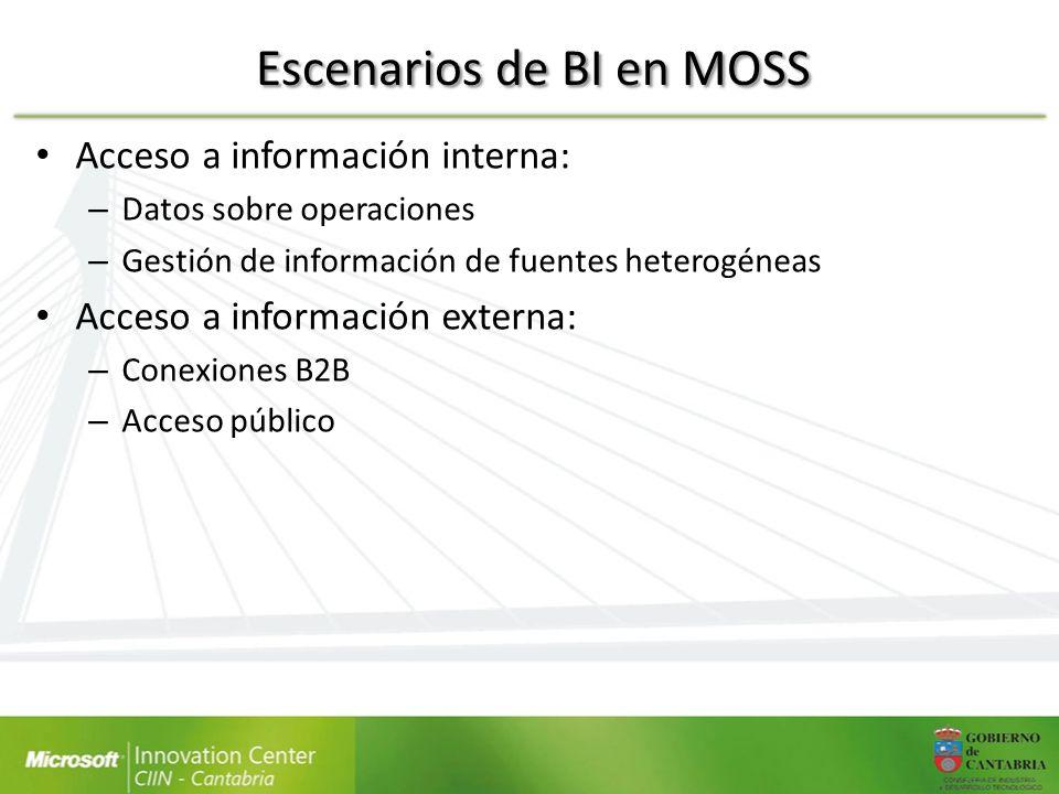 Escenarios de BI en MOSS Acceso a información interna: – Datos sobre operaciones – Gestión de información de fuentes heterogéneas Acceso a información