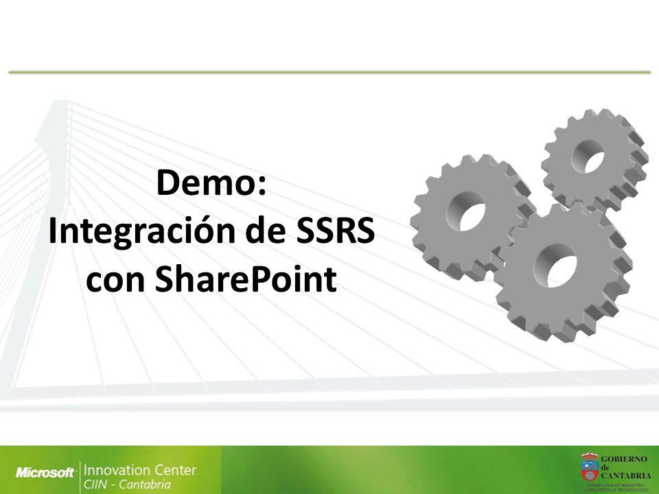 Demo: Integración de SSRS con SharePoint