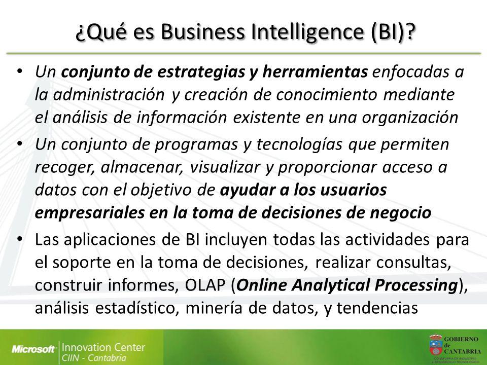 ¿Qué es Business Intelligence (BI)? Un conjunto de estrategias y herramientas enfocadas a la administración y creación de conocimiento mediante el aná