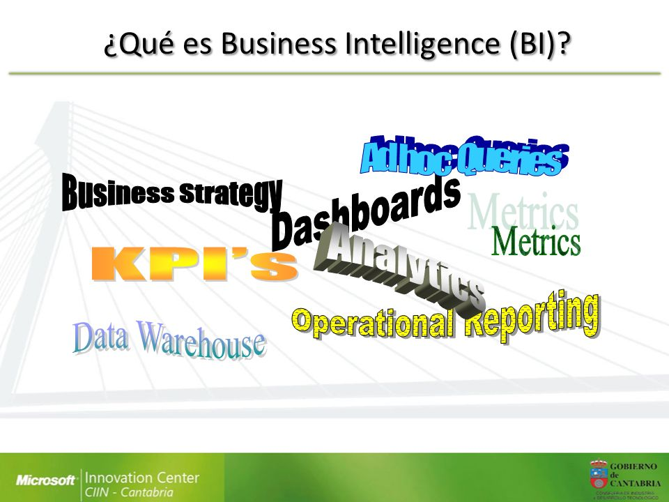 ¿Qué es Business Intelligence (BI)?
