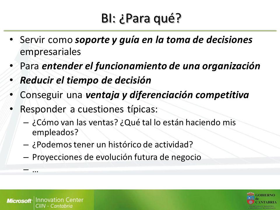BI: ¿Para qué? Servir como soporte y guía en la toma de decisiones empresariales Para entender el funcionamiento de una organización Reducir el tiempo