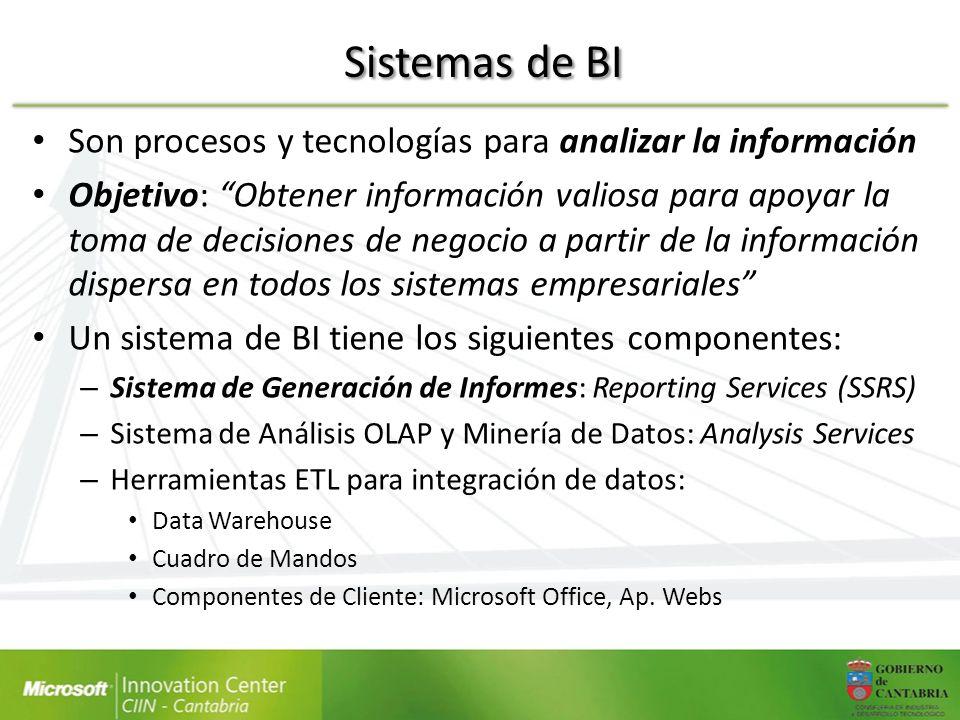 Sistemas de BI Son procesos y tecnologías para analizar la información Objetivo: Obtener información valiosa para apoyar la toma de decisiones de nego