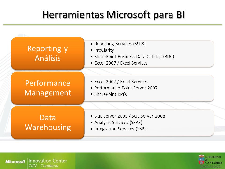 Herramientas Microsoft para BI Reporting Services (SSRS) ProClarity SharePoint Business Data Catalog (BDC) Excel 2007 / Excel Services Reporting y Aná