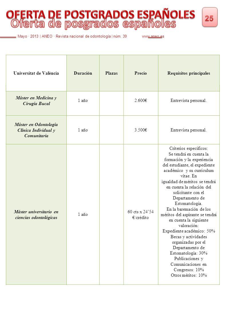 Mayo · 2013 | ANEO · Revista nacional de odontología | núm. 39 www.aneo.es Máster en Medicina y Cirugía Bucal 1 año2.600Entrevista personal. Máster en