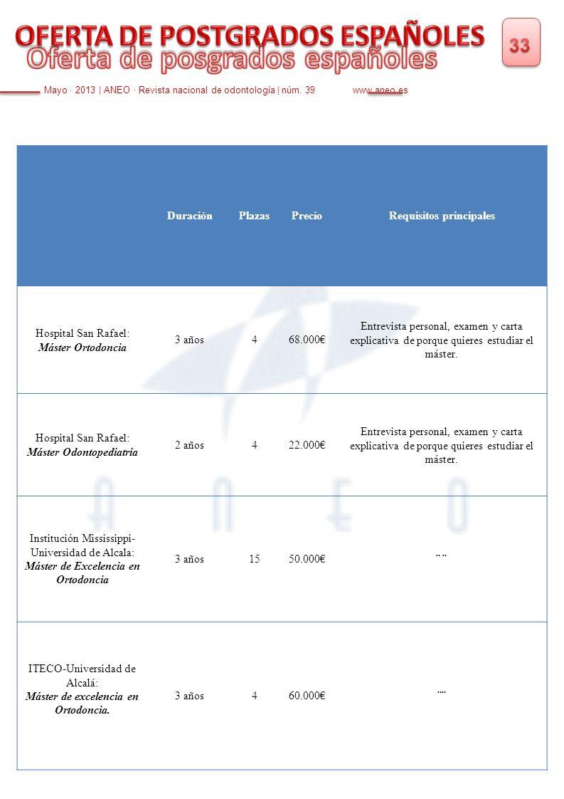 Mayo · 2013 | ANEO · Revista nacional de odontología | núm. 39 www.aneo.es DuraciónPlazasPrecioRequisitos principales Hospital San Rafael: Máster Orto